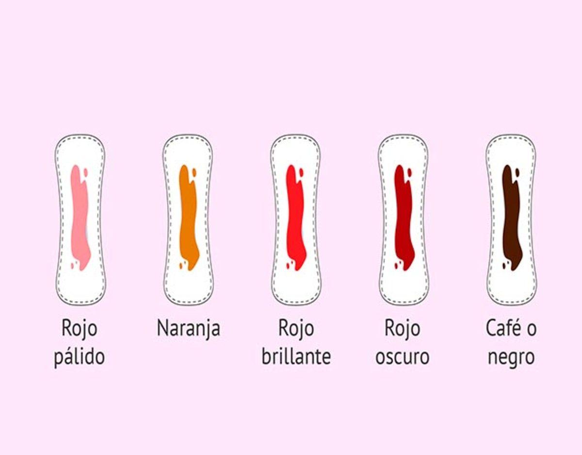 colores flujo vaginal